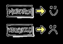 Adaptare.dk | Motivation (Kilde: Herzberg)