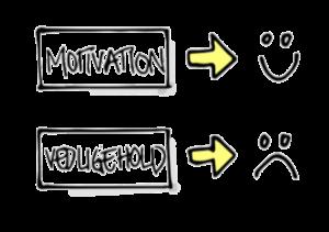 Adaptare.dk | Motivation
