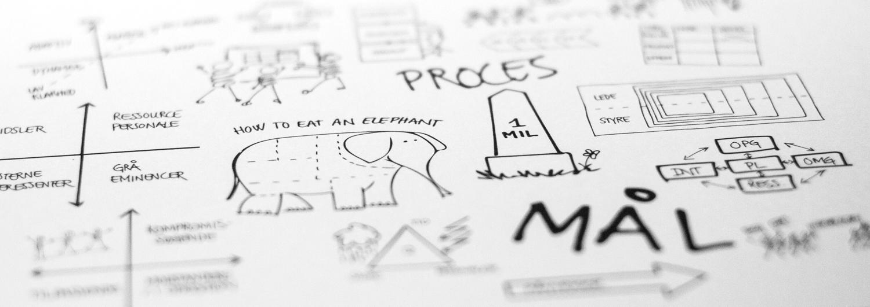 Proces og mål tegning