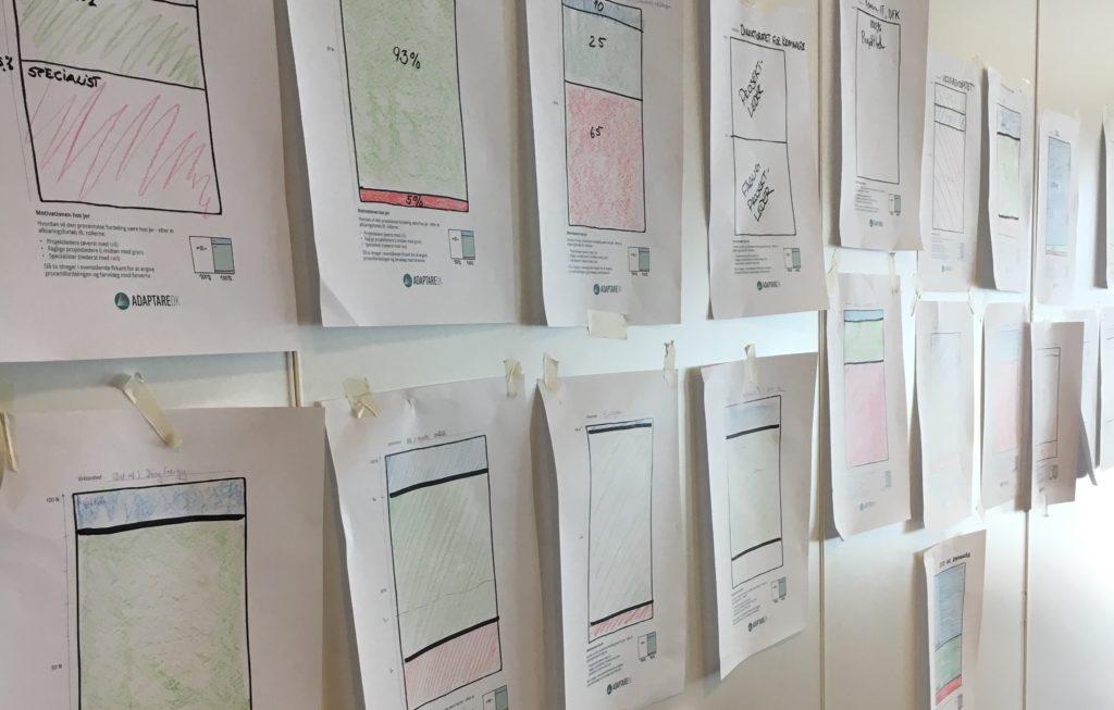 Den Faglige Projektleder på Projektsymposiet