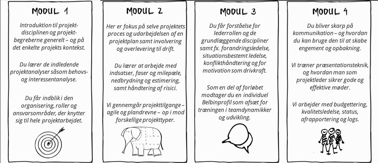 Adaptare.dk | Projektlederkursus Ferskvandscentret