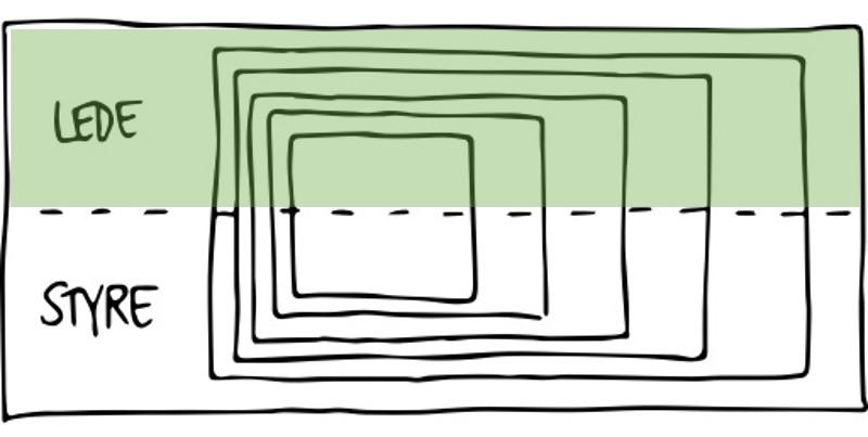 Hvad er forskellen - projektstyring og projektledelse