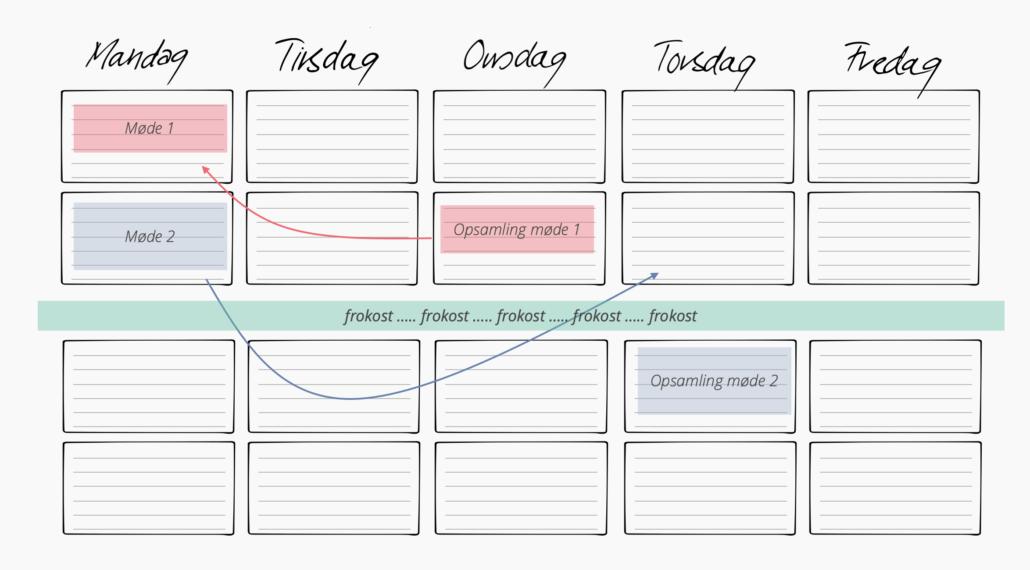 Adaptare.dk | Ugeplan - personlig planlægning